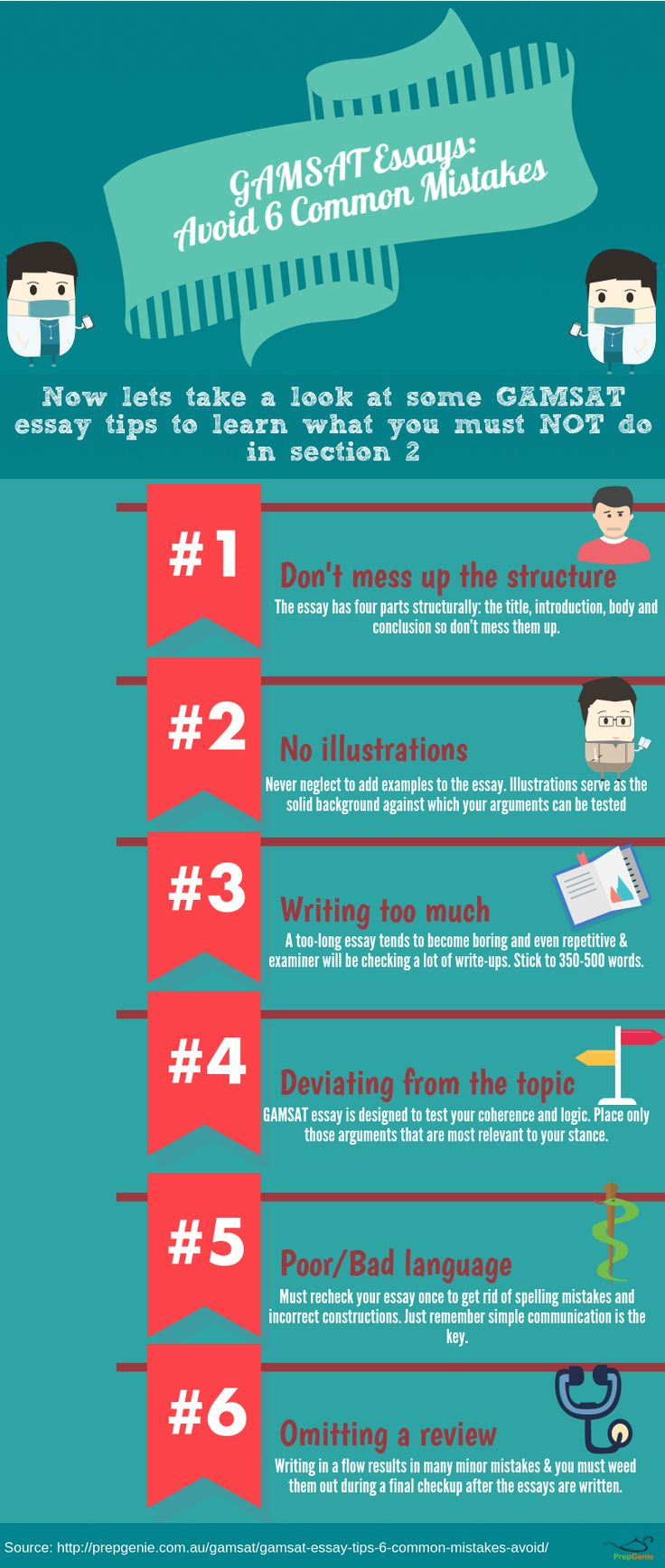 6 Common Mistakes to Avoid in GAMSAT essays  #gamsatessay #gamsattips #essays