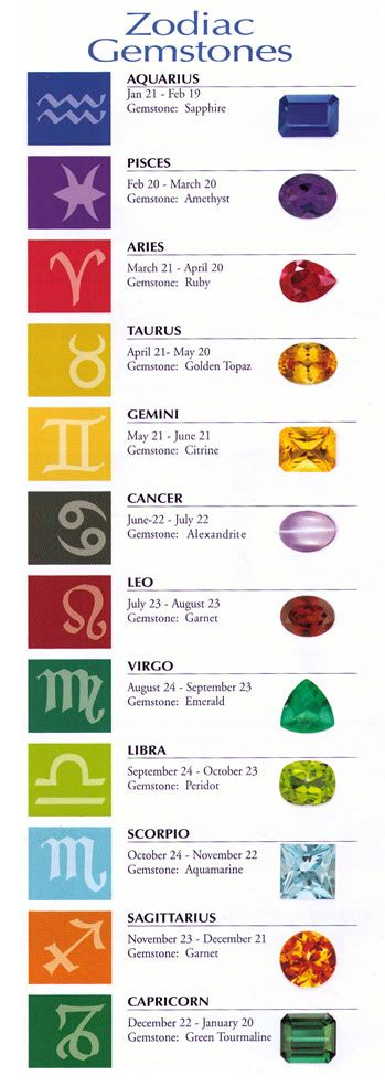 Zodiac stones - nice alternative to birthstones. If ever I get a family stones ring, I might consider these instead.
