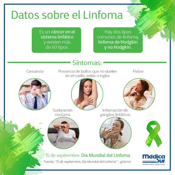 ¿Sabías que el #linfoma no Hodgkin es el tercer #cáncer más común en hombres y el sexto en mujeres? Te damos más información sobre esta enfermedad. #MédicaSur #DíaMundialLinfoma #Oncología