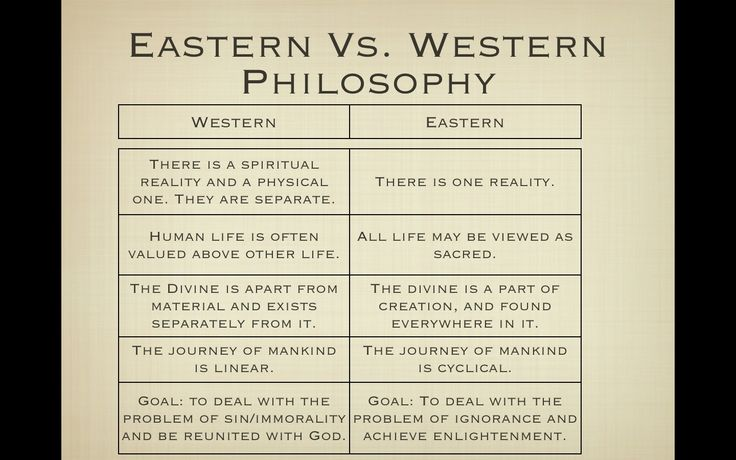 eastern and western philosophy - Google Search