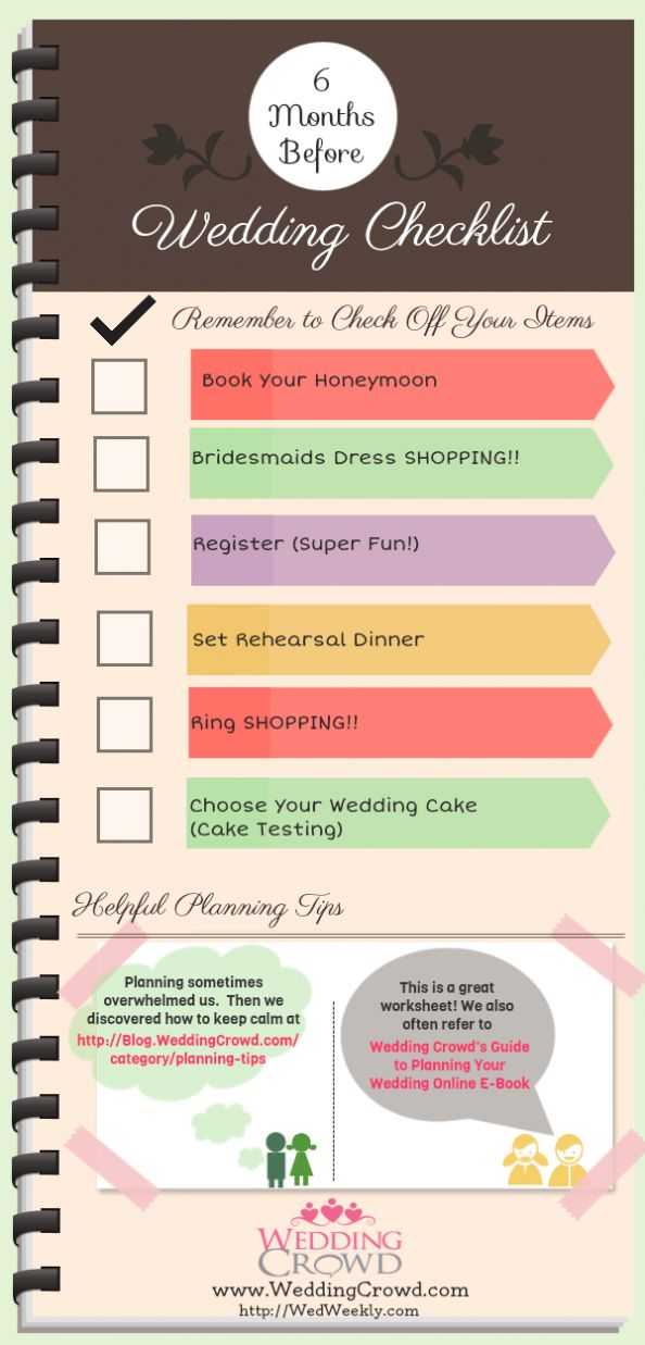 34 best How To Plan Your Wedding images on Pinterest | Wedding stuff ...