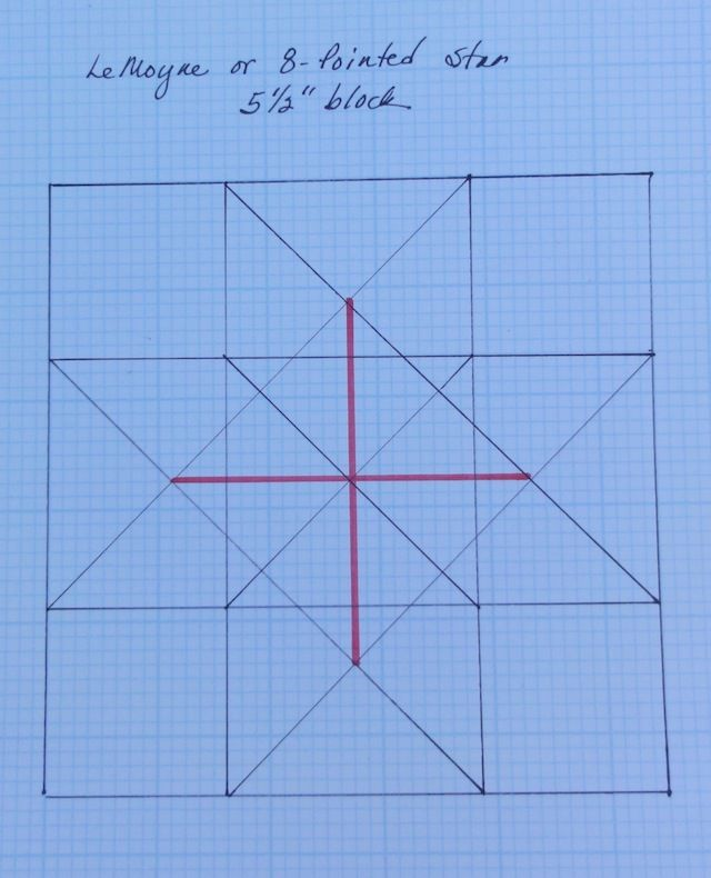 Drafting, Part 2: Making an 8-Pointed or Lemoyne Star in Any Size. From See How We Sew. Excellent, this really makes sense.