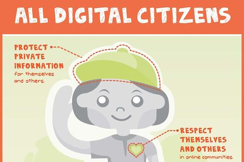Digital Citizenship - posters and links to some really great lessons