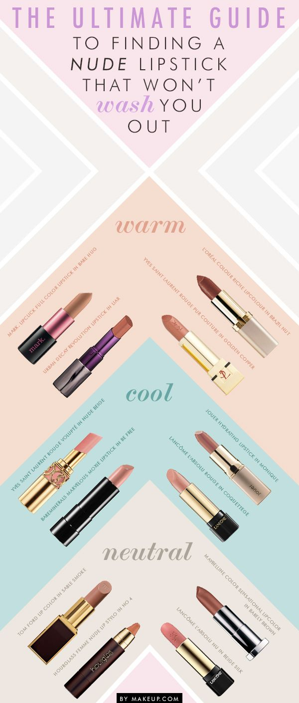 how to find the perfect nude lipstick for your skin tone ~ pinterest: @xpiink ♚