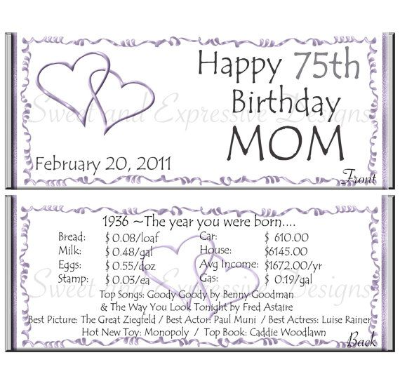 15 Best Images About 75th Birthday On Pinterest