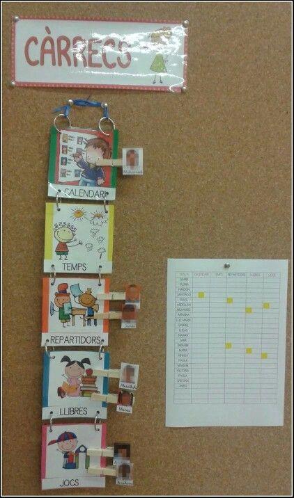 Càrrecs a l'aula - P3