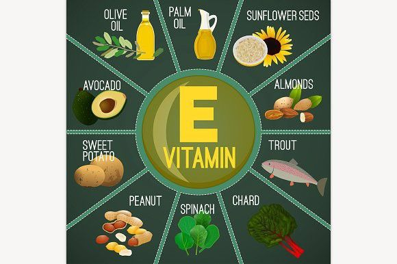 Vitamin E In Food Vitamins Vitamin C Foods Vitamins And Minerals
