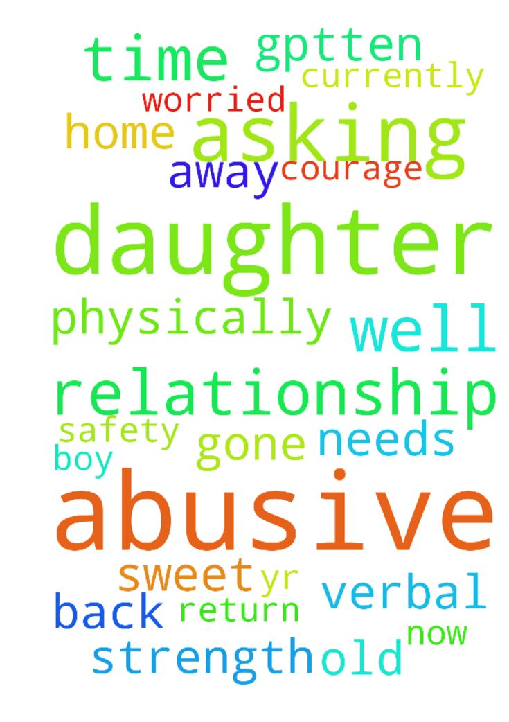 how to get your daughter out of an abusive relationship