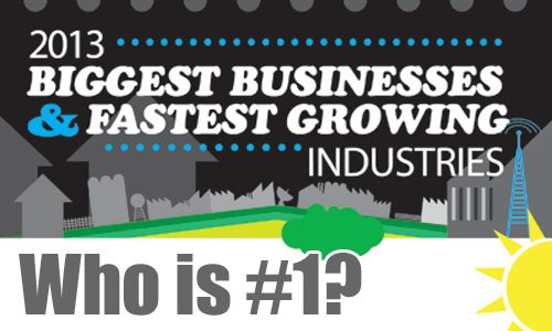 Infographic: Renewable Energy, 3D Printing Among Fastest-growing Industries