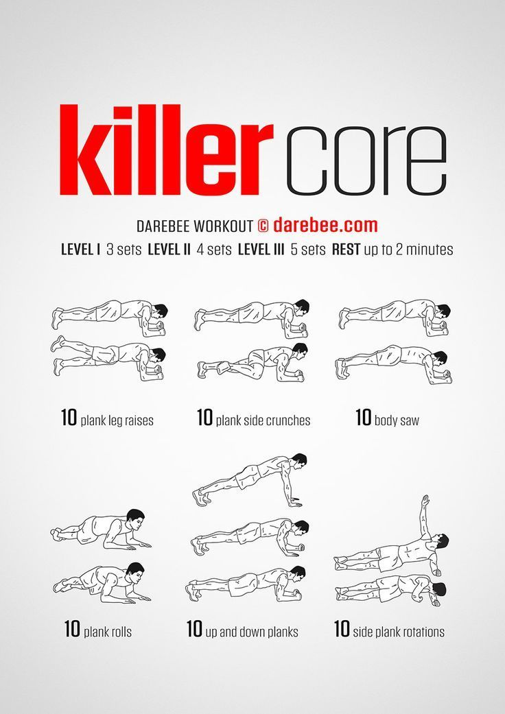 Killer Core Workout A strong core enables you to do anything that requires balan – Healthy