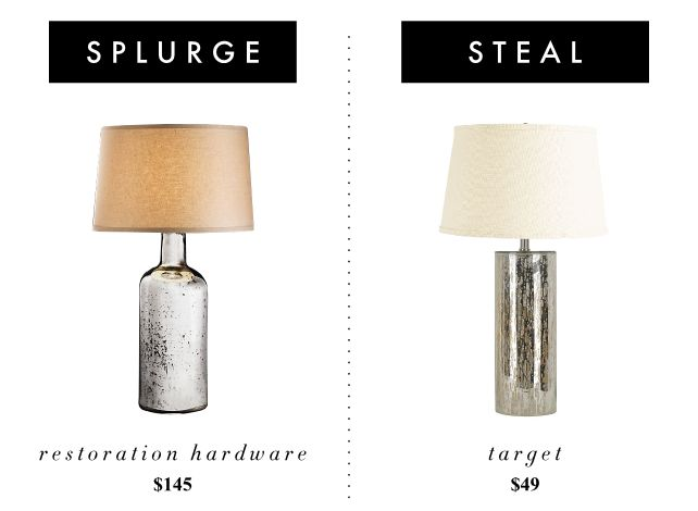 Kelly Market: SPURGE OR STEAL: MERCURY GLASS LAMPS