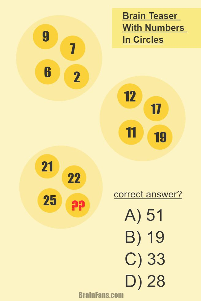 Brain teaser - Number And Math Puzzle - numbers in circles - There are three circles with four numbers inside. Each circle has different numbers based on a rule. Can you find the number in this math brain teaser?