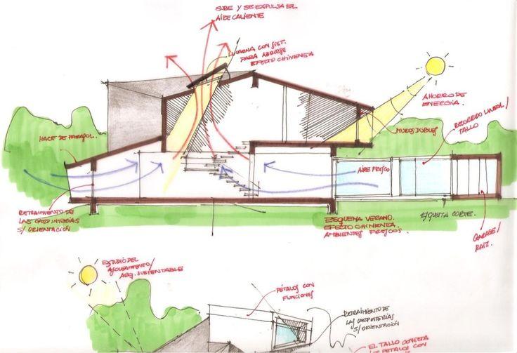 La casa orchidea è stata commissionata, a Andrès Remy ,  da una coppia con due figli entusiasti a riguardo dell'architettura sostenibile. Il...