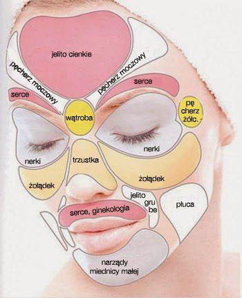 … choroby wypisane na twarzy …