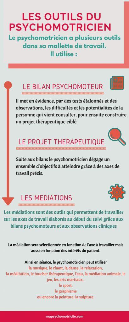 outils et médiations #psychomotricité
