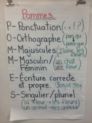 Primary French Immersion Resources: POMMES for editing our writing...I LOVE this as a grading code for my middle schoolers, but change the P to pronom, as they have punctuation down, but still make lots of pronoun errors.