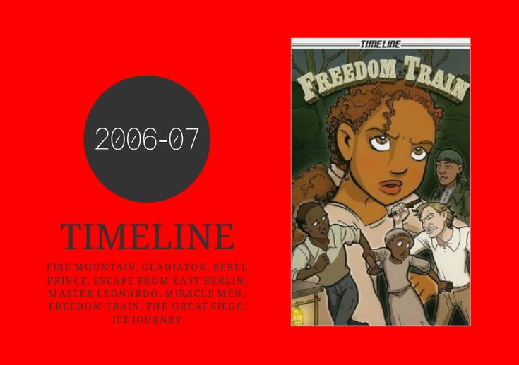 Overview of books written by Glen for the Timeline Series (Rubicon/Scholastic)