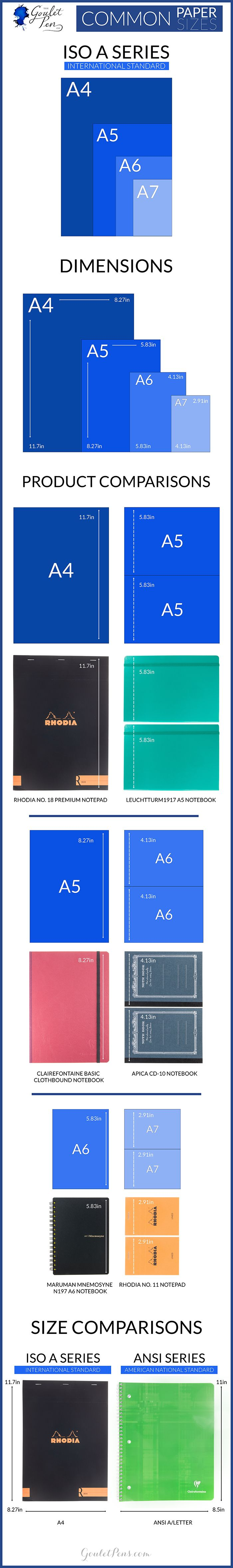 Infographic of International Standard Paper Sizes