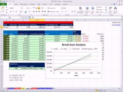 Excel Magic Trick 744: Break Even Analysis Formulas Chart & Plotting Bre...