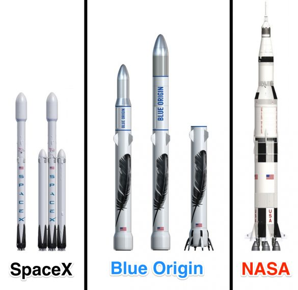 But Musk says SpaceX will fly a much bigger rocket, called Falcon Heavy, at the end of summer in 2017. Blue Origin also has its gigantic reusable New Glenn rocket in the works.