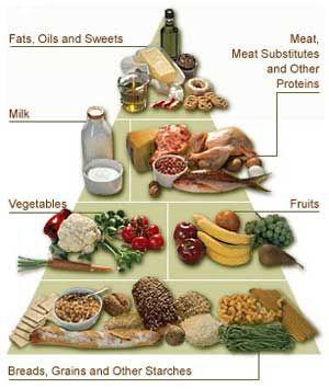 diet diabetes type 2