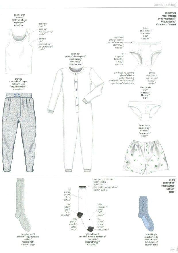 Male underwear.
