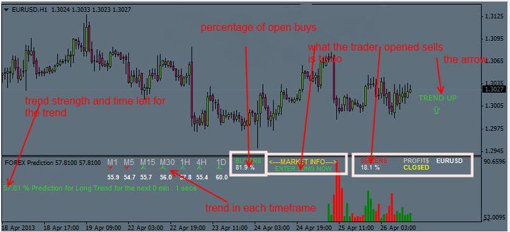 Aaa forex trading