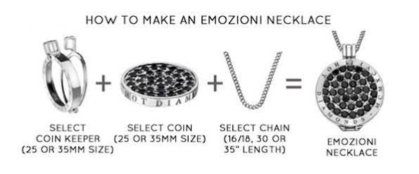 Emozioni pendants