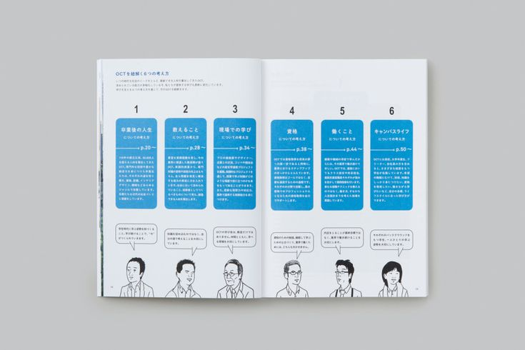 OSAKA COLLEGE OF TECHNOLOGY GUIDE BOOK 2014