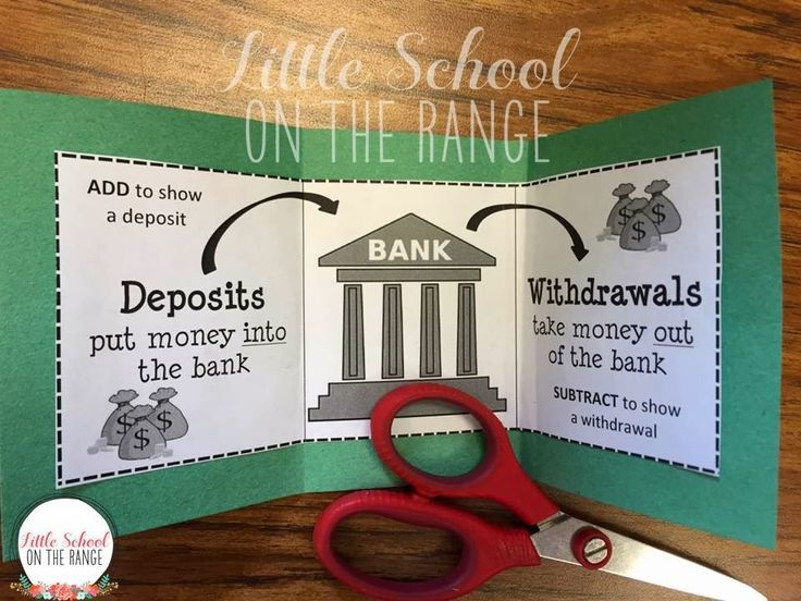 Teaching personal financial literacy to elementary students