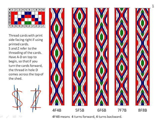 easy card weaving pattern - Recherche Google
