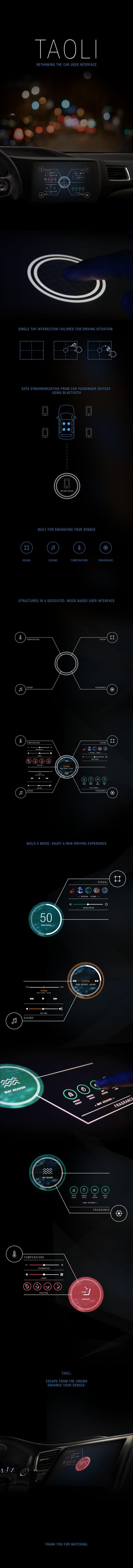 TAOLI - A car user interface concept on Behance