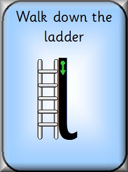 Ladder Letter Formation Cards: includes the lower case versions of i, j, l, t, u and y