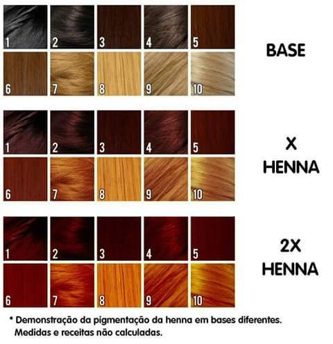 Henna para iniciantes tabela de cor base