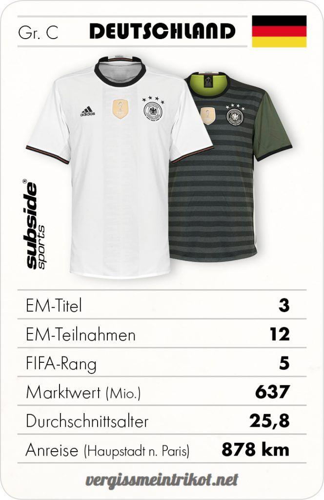 EM-Trikots Deutschland