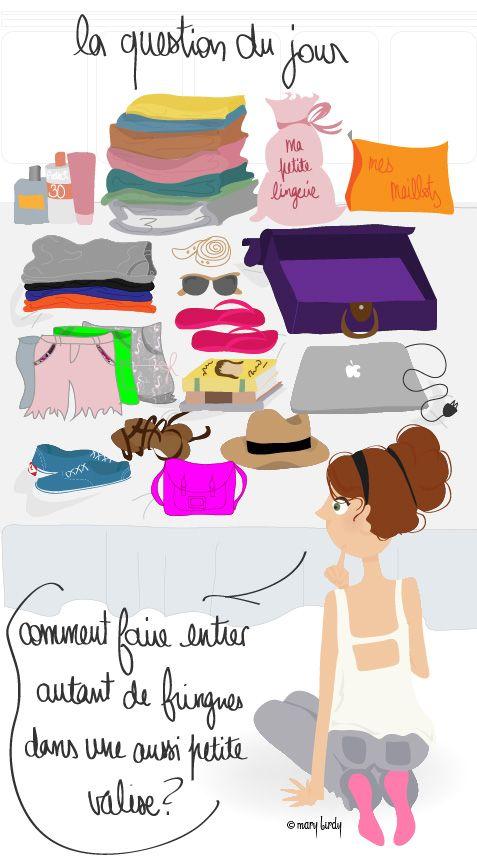 Les 25 meilleures id es de la cat gorie comment faire sa - Comment ranger une valise ...