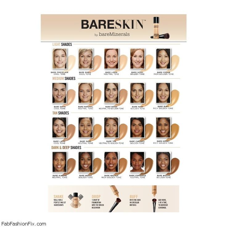 Introducing The Bareminerals Bareskin Pure Brightening