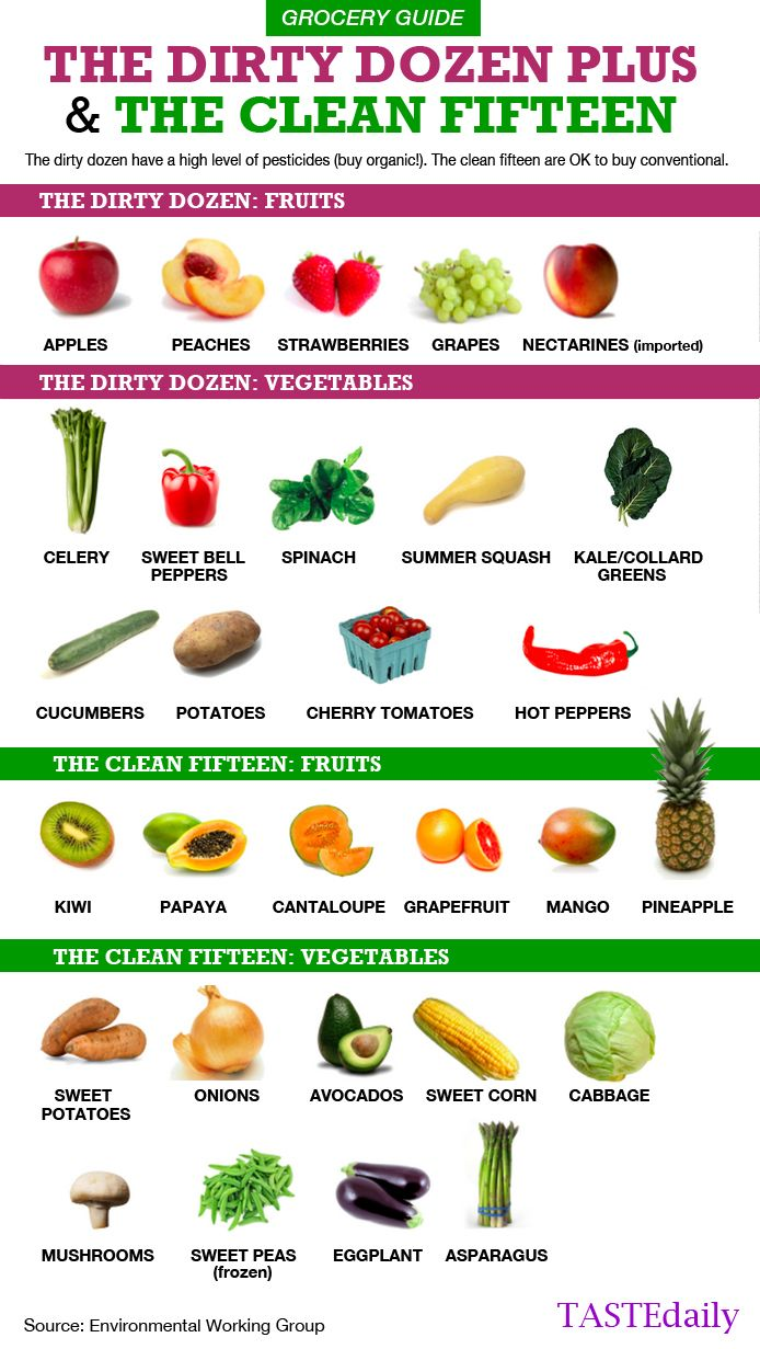 the dirty dozen foods 17 best images about nutrition on health top 31322