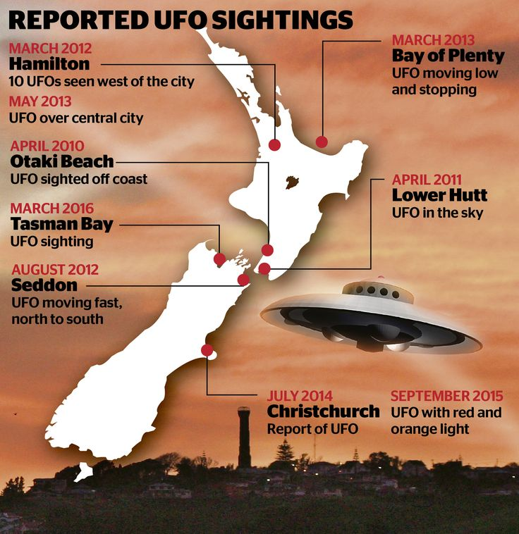 """As Close To Modern Day UFO Proof As You Can Get 