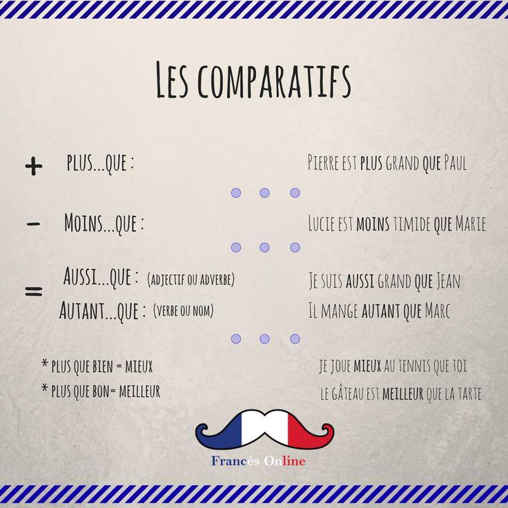 Aujourd'hui mercredi, on voit les #comparatifs! - Hoy miércoles, vemos los #comparativos! - Today Wednesday, we see the #comparatives! - #Français #Francés #French #Language #Idioma #FLE #DELF #DALF #FrancésOnline #Idiomafrancés #Frenchlanguage #Hablarfrances #Speakfrench #Parlerfrançais #Aprenderfrances #Learnfrench #Estudiarfrances #Studyfrench #Clasedefrances #Frenchclass #Coursdefrançais #grammar #grammaire
