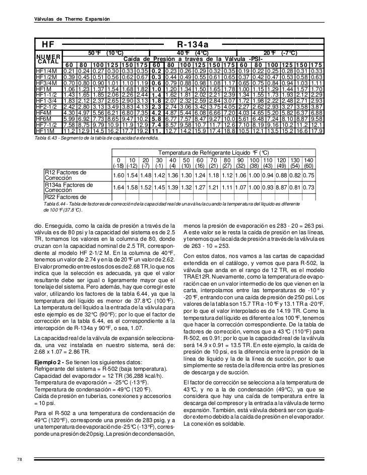 LIBRO REFRIGERACION.pdf en 2020 Libros, Valvula, Valvulas