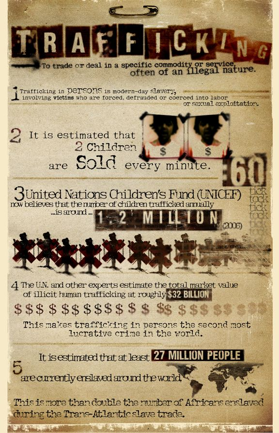 best trafficking statistics images human  human trafficking statistics info graphic the exodus road