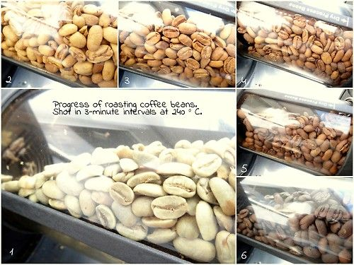Coffee roasting process