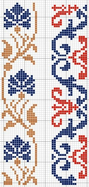 Old Russian cross stitch pattern. #folk #embroidery #Russian #patterns