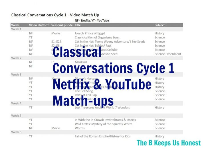 Netflix and YouTube Match-ups for Classical Conversations Cycle 1
