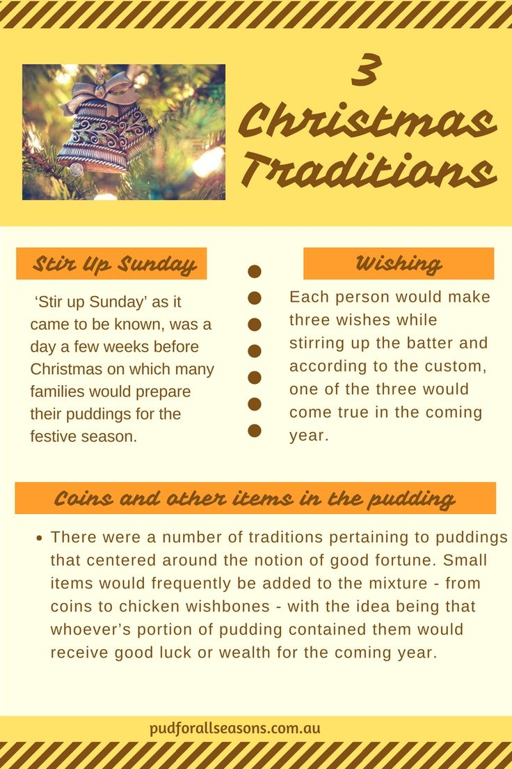 Interesting Traditions about Christmas