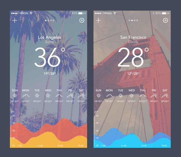 Weather app concept in Mobile UI Inspiration
