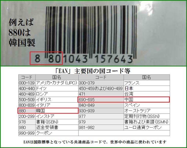 EANコード:バーコードを見れば原産国がわかる!