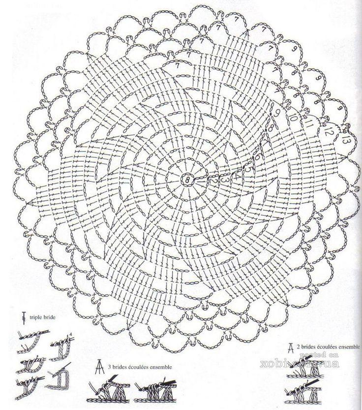 Luty Artes Crochet: tapetes de crochê