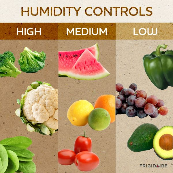 Simply put, high humidity equals a closed window, low humidity equals an open window. Setting that knob to middle doesn't quite do you any favors. The purpose of the humidity drawers in your refrigerator is to create an organized storage environment that will .